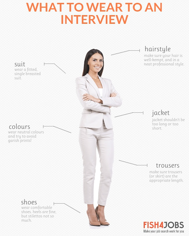 What To Wear For First Impression In An Interview For Men