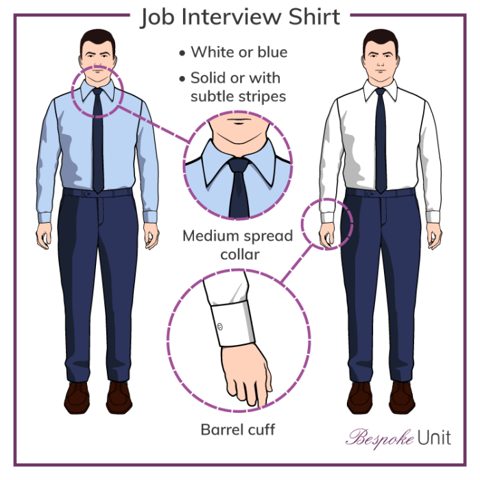 How To Dress For A Job Interview Mens Guide On What Suit To Wear