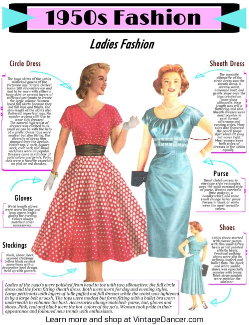 What Did Women Wear In The S S Fashion Guide