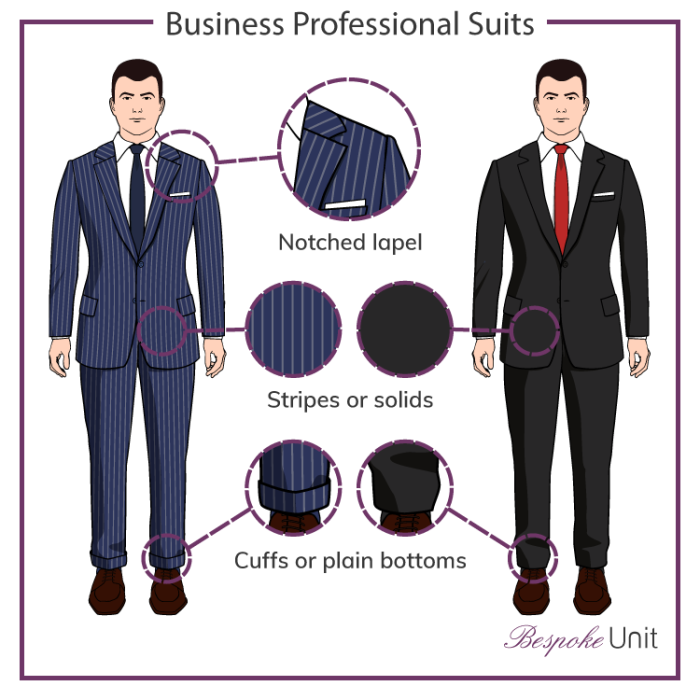 What Does Business Professional Mean